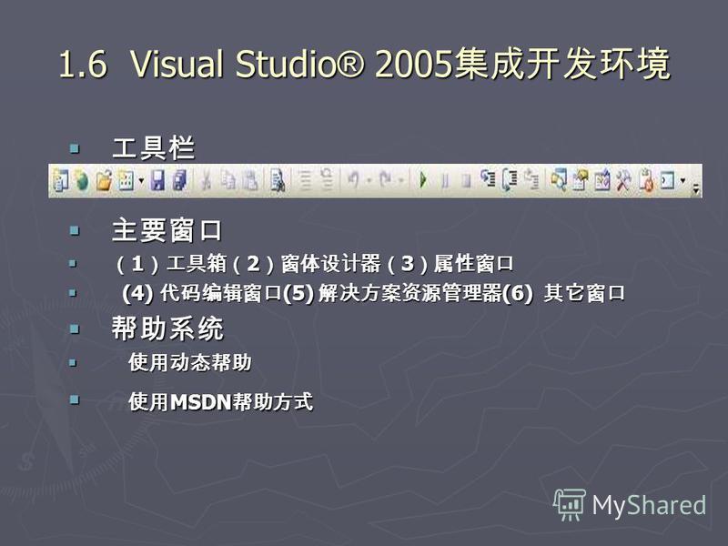 1.6 Visual Studio ® 2005 1.6 Visual Studio ® 2005 1 2 3 1 2 3 (4) (5) (6) (4) (5) (6) MSDN MSDN