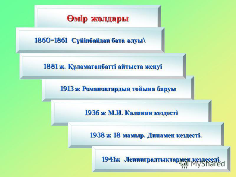 Өмір жолдары 1860-1861 Сүйінбайдан бата алуы \ 1913 ж Романовтардың тойына баруы 1881 ж. Құламағанбатті айтыста жеңуі 1936 ж М. И. Калинин кездесті 1938 ж 18 мамыр. Динамен кездесті. 1941 ж Ленинградтықтармен кездеседі.