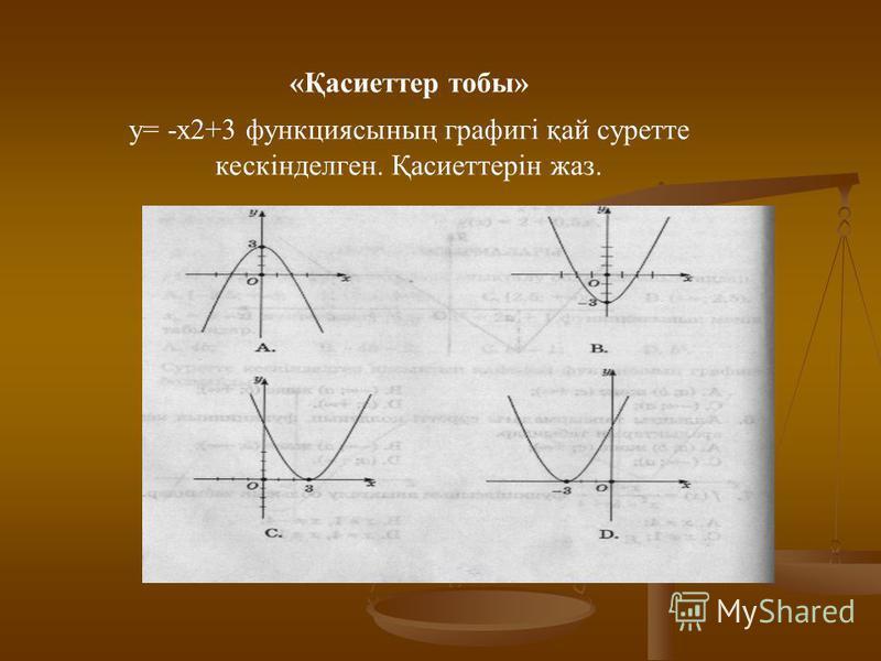 «Қасиеттер тобы» y= -x2+3 функциясының графигі қай суретте кескінделген. Қасиеттерін жаз.