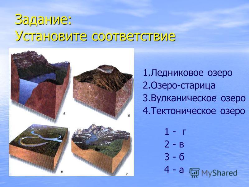 Задание: Установите соответствие 1. Ледниковое озеро 2.Озеро-старица 3. Вулканическое озеро 4. Тектоническое озеро 1 - г 2 - в 3 - б 4 - а