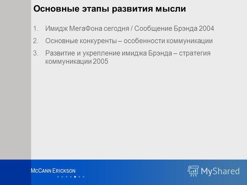 Основные этапы развития мысли 1. Имидж Мега Фона сегодня / Сообщение Брэнда 2004 2. Основные конкуренты – особенности коммуникации 3. Развитие и укрепление имиджа Брэнда – стратегия коммуникации 2005