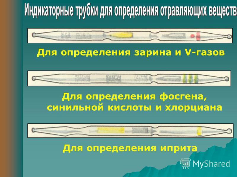 Для определения зарина и V-газов Для определения фосгена, синильной кислоты и хлорциана Для определения иприта