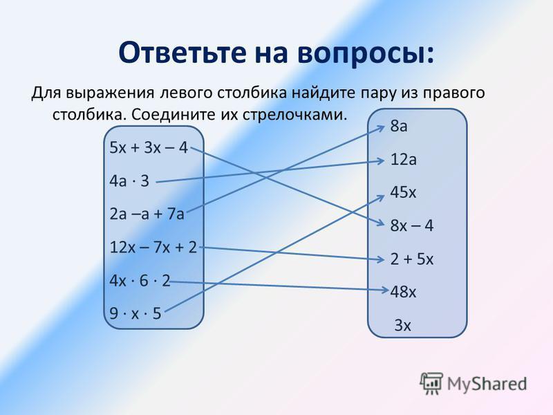 Ответьте на вопросы: 1. Сформулируйте распределительное свойство умножения относительно сложения и относительно вычитания. 2. Поясните как с помощью этих свойств упрощаются выражения вида 7 а + 3 а, 20 у -7 у.