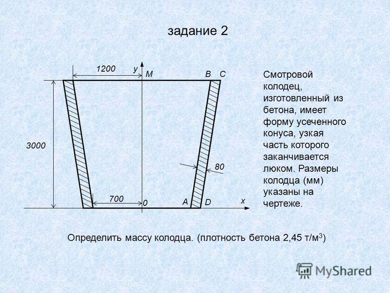 80 1200 700 3000 y x M BC A D 0 Смотровой колодец, изготовленный из бетона, имеет форму усеченного конуса, узкая часть которого заканчивается люком. Размеры колодца (мм) указаны на чертеже. Определить массу колодца. (плотность бетона 2,45 т/м 3 ) зад