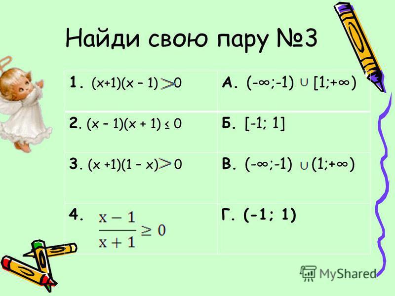 Найди свою пару 3 1. (х+1)(х – 1) 0 А. (-;-1) [1;+) 2. (х – 1)(х + 1) 0 Б. [-1; 1] 3. (х +1)(1 – х) 0 В. (-;-1) (1;+) 4.Г. (-1; 1)