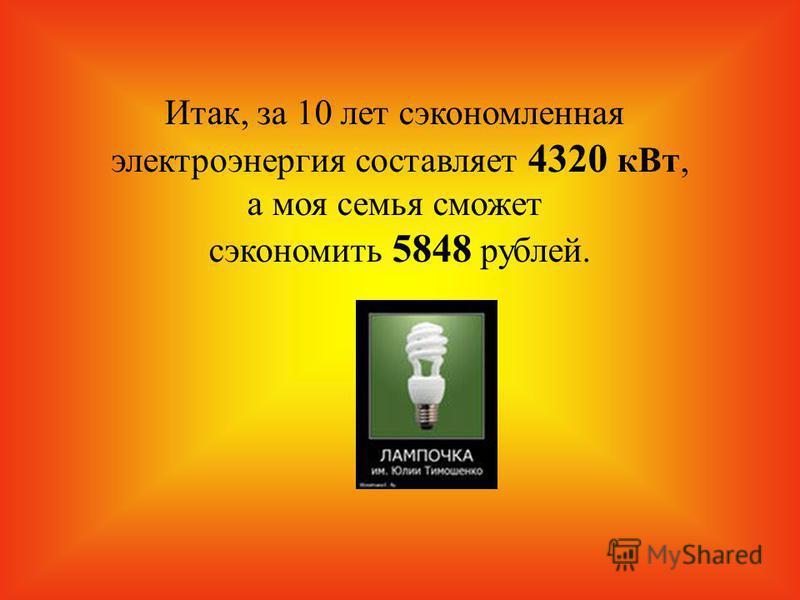 Итак, за 10 лет сэкономленная электроэнергия составляет 4320 к Вт, а моя семья сможет сэкономить 5848 рублей.