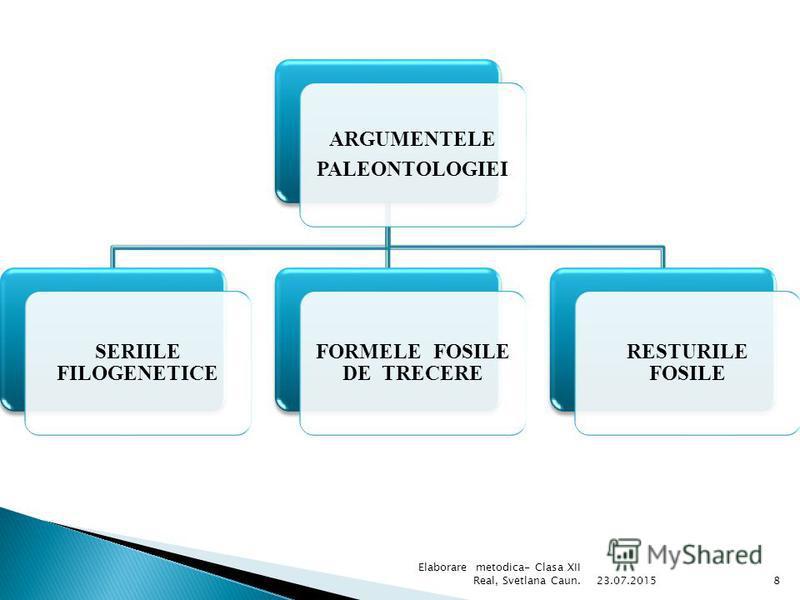 Ştiu, vreau să ştiu, învăţ Formă fosilă Cod genetic Fundament molecular Fundament celular Paleontologie Embriologie Biologie moleculară Ograne omoloage Organe analoage Rudimente Atavizme 23.07.20157 Elaborare metodica- Clasa XII Real, Svetlana Caun.