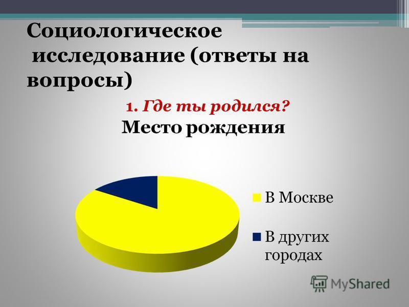 Социологическое исследование (ответы на вопросы) 1. Где ты родился?