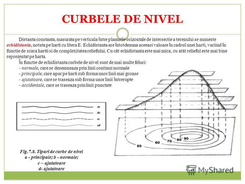 CURBELE DE NIVEL Fig.7.8. Tipuri de curbe de nivel a - principale; b - normale; c – ajutatoare d- ajutatoare Distanta constanta, masurata pe verticala î ntre planurile orizontale de intersectie a terenului se numeste echidistanta, notata pe harti cu
