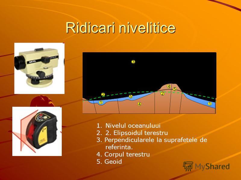 Ridicari nivelitice 1.Nivelul oceanuluui 2.2. Elipsoidul terestru 3. Perpendicularele la suprafetele de referinta. 4. Corpul terestru 5. Geoid
