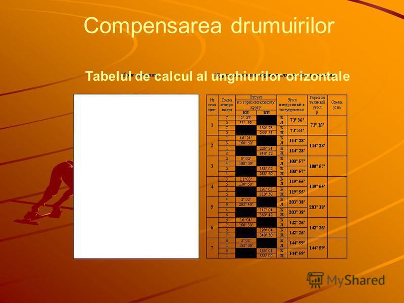 Compensarea drumuirilor Tabelul de calcul al unghiurilor orizontale