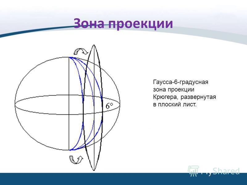 Зона проекции Гаусса-6-градусная зона проекции Крюгера, развернутая в плоский лист.