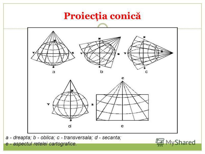 Proiecţia conic ă a - dreapta; b - oblica; c - transversala; d - secanta; e - aspectul retelei cartografice.
