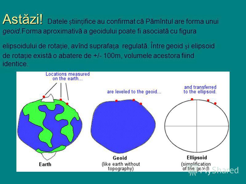 Astăzi! Astăzi! Datele tiinifice au confirmat că Pămîntul are forma unui geoid.Forma aproximativă a geoidului poate fi asociată cu figura elipsoidului de rotaie, avînd suprafaa regulată. Între geoid i elipsoid de rotaie există o abatere de +/- 100m,