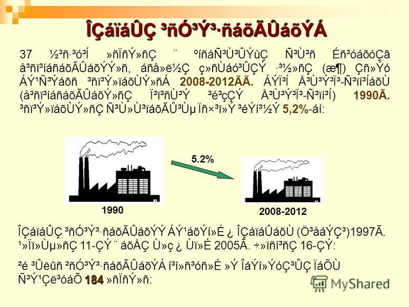 ÎÇáïáÛÇ ³ñӳݳ·ñáõÃÛáõÝÁ 1990 2008-2012 5.2% 37 ½³ñ·³ó³Í »ñÏñÝ»ñÇ ¨ ºíñáѳٳÛÝùÇ Ñ³Ù³ñ Éñ³óáõóÇã å³ñï³íáñáõÃÛáõÝÝ»ñ, áñå»ë½Ç ç»ñÙáó³ÛÇÝ ·³½»ñÇ (æ¶) Çñ»Ýó ÁݹѳÝáõñ ³ñï³Ý»ïáõÙÝ»ñÁ 2008-2012ÃÃ. ÁÝÏ³Í Å³Ù³Ý³Ï³-ѳïí³ÍáõÙ (å³ñï³íáñáõÃÛáõÝ»ñÇ Ï³ï³ñÙ³Ý ³é³ç
