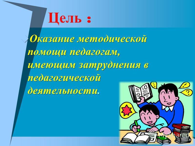 Оказание методической помощи педагогам, имеющим затруднения в педагогической деятельности. Оказание методической помощи педагогам, имеющим затруднения в педагогической деятельности.