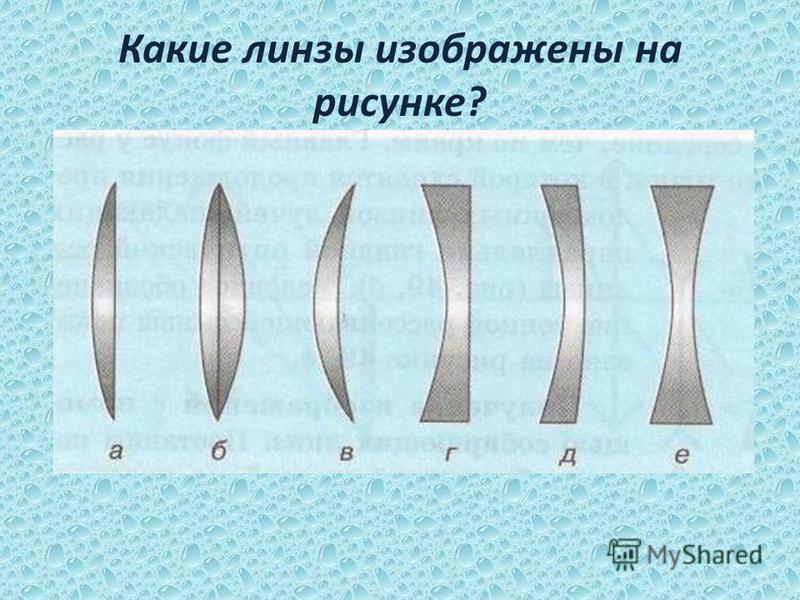 Какие линзы изображены на рисунке?