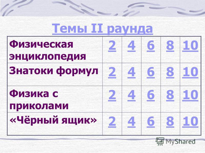 Темы I раунда Физические определения 12345 Великие физики 12345 Физические приборы 12345 Единицы измерения 12345