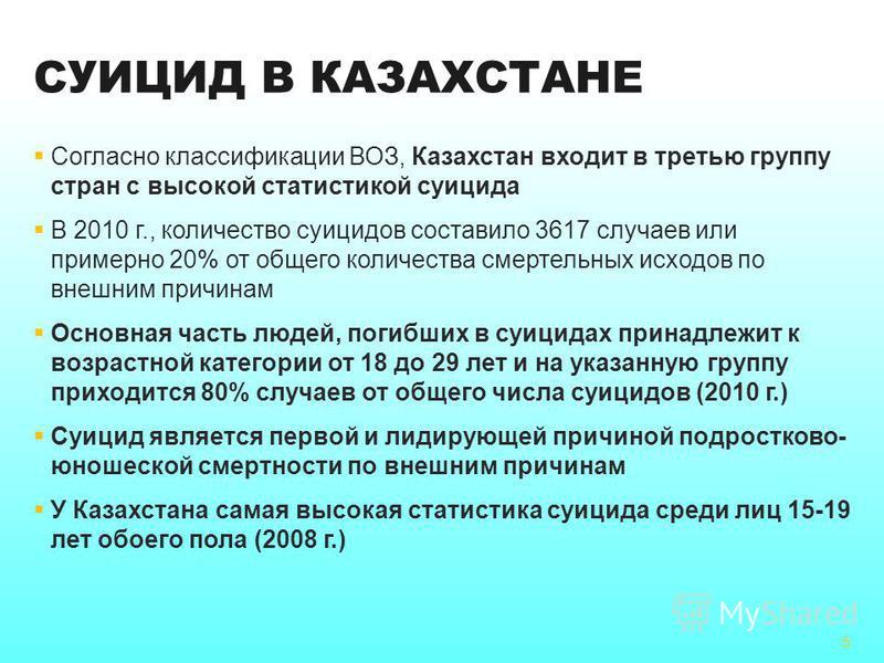 СУИЦИД В КАЗАХСТАНЕ Согласно классификации ВОЗ, Казахстан входит в третью группу стран с высокой статистикой суицида В 2010 г., количество суицидов составило 3617 случаев или примерно 20% от общего количества смертельных исходов по внешним причинам О