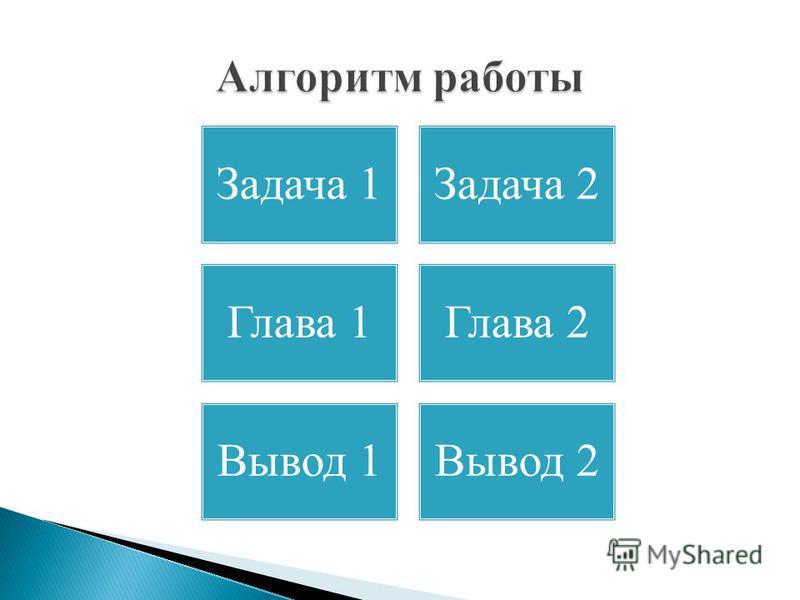 Задача 1Задача 2 Глава 1Глава 2 Вывод 1Вывод 2