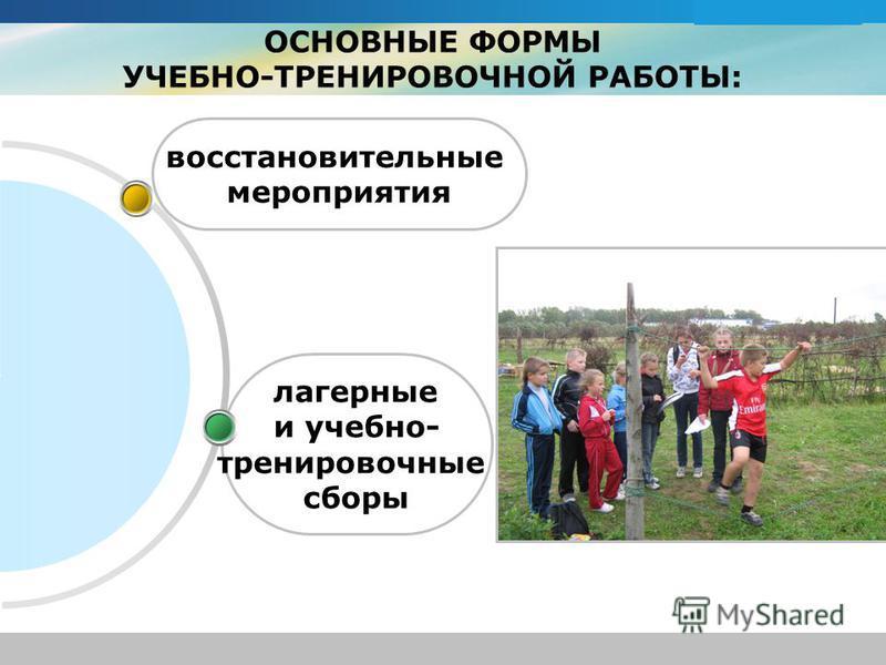 www.themegallery.com Company Logo ОСНОВНЫЕ ФОРМЫ УЧЕБНО-ТРЕНИРОВОЧНОЙ РАБОТЫ: лагерные и учебно- тренировочные сборы восстановительные мероприятия