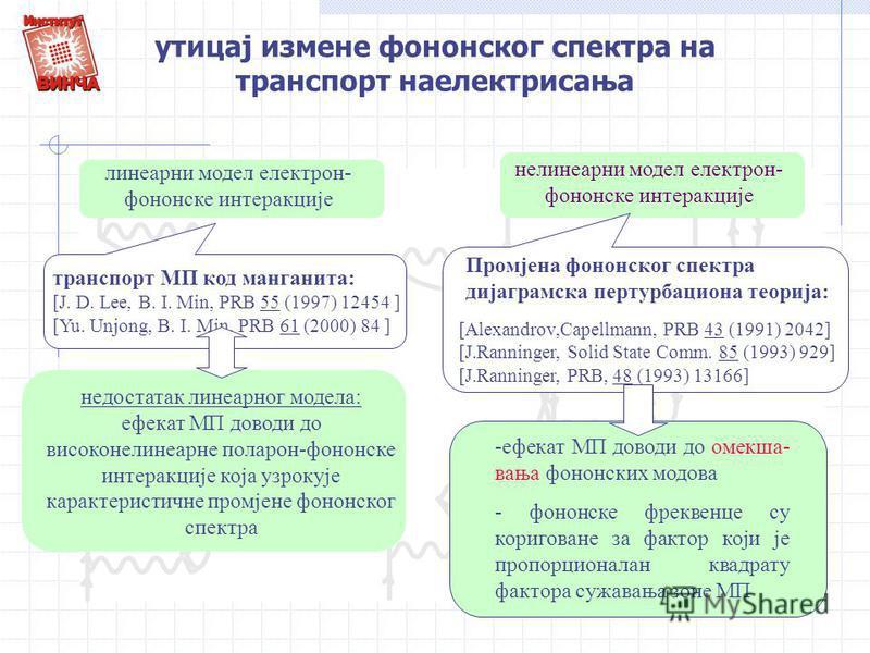 утицај измене фононског спектра на транспорт наелектрисања линеарни модел електрон- фононске интеракције транспорт МП код манганита: [J. D. Lee, B. I. Min, PRB 55 (1997) 12454 ] [Yu. Unjong, B. I. Min, PRB 61 (2000) 84 ] недостатак линеарног модела: