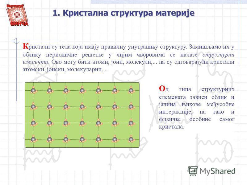 1. Кристална структура материје К К ристали су тела која имају правилну унутрашњу структуру. Замишљамо их у облику периодичне решетке у чијим чворовима се налазе структурни елементи. Ово могу бити атоми, јони, молекули,... па су одговарајући кристали