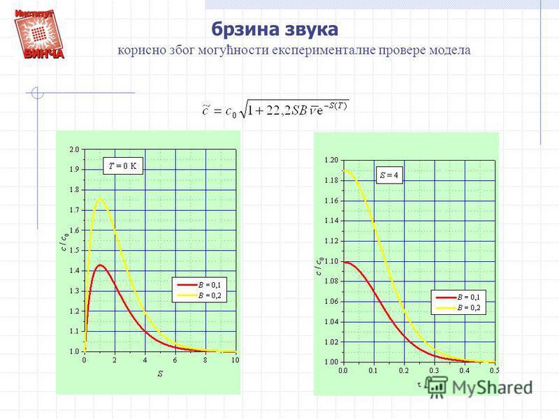 брзина звука корисно због могућности експерименталне провере модела