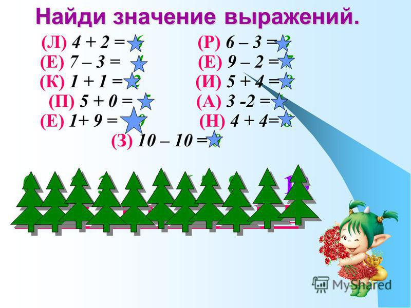 Найди значение выражений. (Л) 4 + 2 = 6 (Р) 6 – 3 = 3 (Е) 7 – 3 = 4 (Е) 9 – 2 = 7 (К) 1 + 1 = 2 (И) 5 + 4 = 9 (П) 5 + 0 = 5 (А) 3 -2 = 1 (Е) 1+ 9 = 10 (Н) 4 + 4= 8 (З) 10 – 10 = 0 0 1 2 3 4 5 6 7 8 9 10 З А К Р Е П Л Е Н И Е