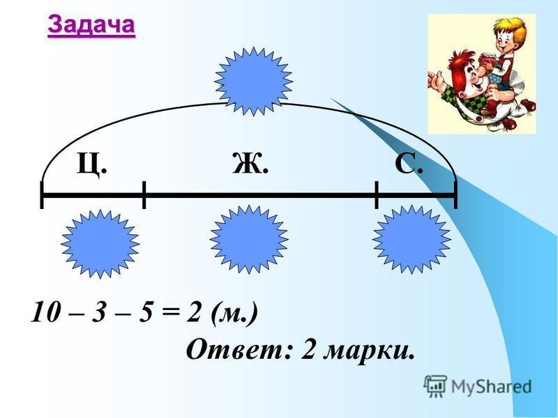 Задача 10 м. Ц. Ж. С. 3 м. 5 м. ? 10 – 3 – 5 = 2 (м.) Ответ: 2 марки.