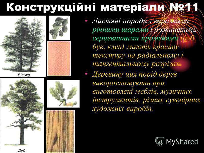 Конструкційні матеріали 11 Листяні породи з виразними річними шарами і розвиненими серцевинними променями (дуб, бук, клен) мають красиву текстуру на радіальному і тангентальному розрізах. Деревину цих порід дерев використовують при виготовлені меблів