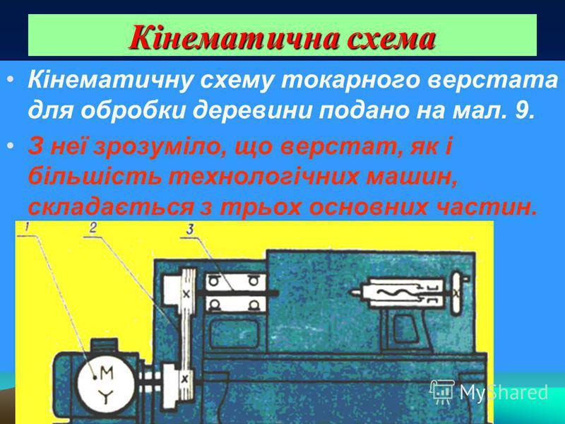 Кінематичну схему токарного верстата для обробки деревини подано на мал. 9. З неї зрозуміло, що верстат, як і більшість технологічних машин, складається з трьох основних частин.