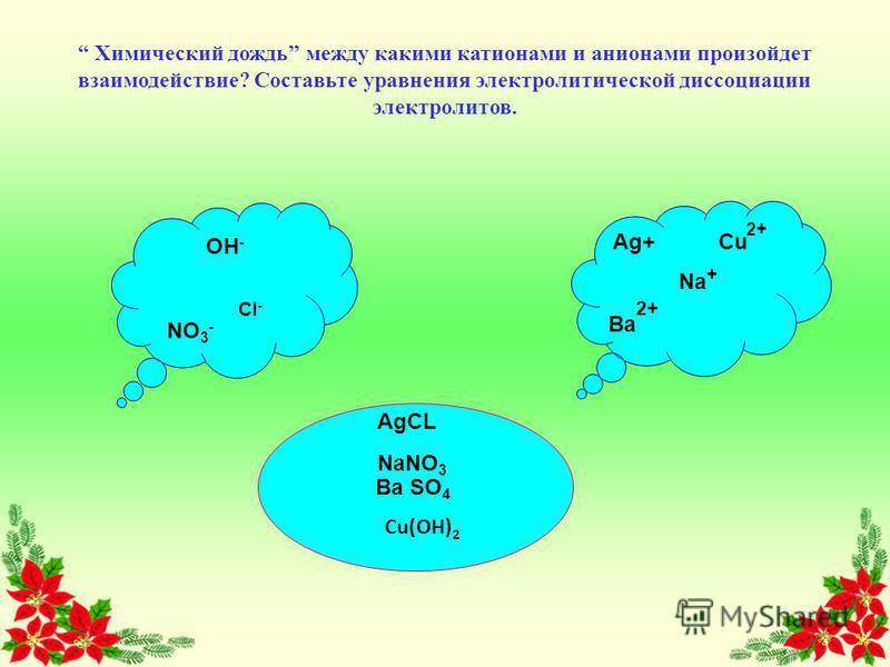 Химический дождь между какими катионами и анионами произойдет взаимодействие? Составьте уравнения электролитической диссоциации электролитов. OH - CI - NO 3 - Ag+Cu 2+ Na + Ba 2+ Ba SО 4 AgCL NaNO 3 Cu(OH) 2