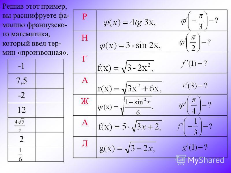 Л А Ж А Г Н Р Решив этот пример, вы расшифруете фа- милию французского математика, который ввел тер- мин «производная». 2 12 -2 7,5