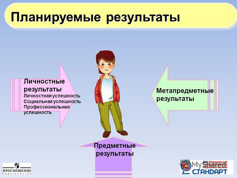 12 Личностные результаты Личностная успешность Социальная успешность Профессиональная успешность Метапредметные результаты Предметные результаты Планируемые результаты