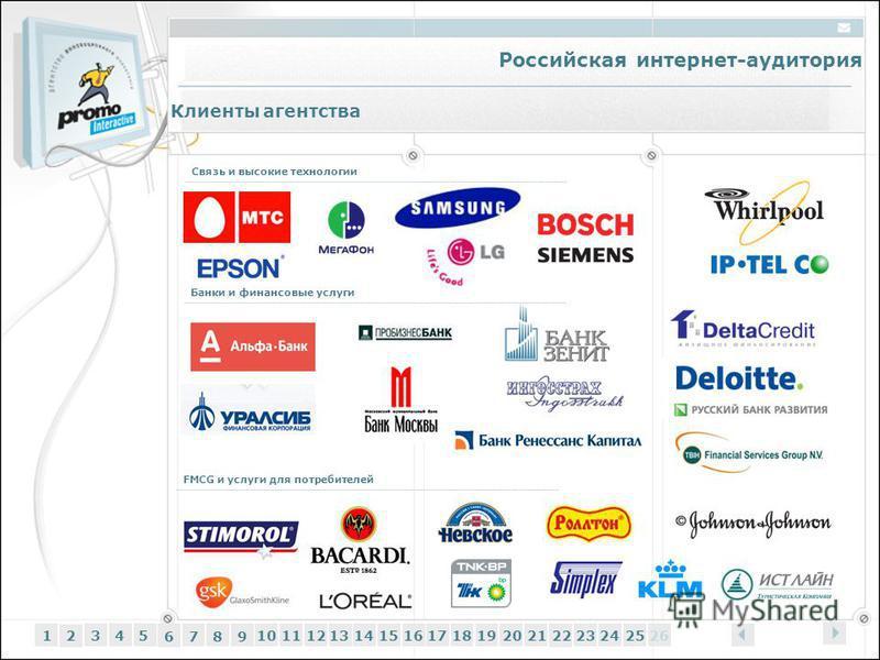 Российская интернет-аудитория 12345 6 7 89 1011121314151617181920212223242526 Клиенты агентства Связь и высокие технологии Банки и финансовые услуги FMCG и услуги для потребителей