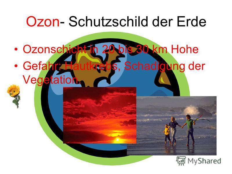 Ozon- Schutzschild der Erde Ozonschicht in 20 bis 30 km Hohe Gefahr: Hautkrebs, Schadigung der Vegetation.