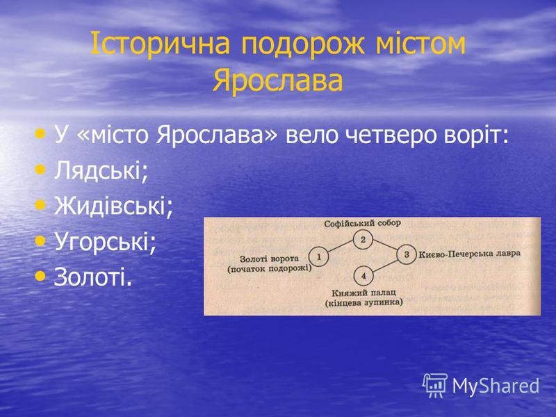 Історична подорож містом Ярослава У «місто Ярослава» вело четверо воріт: Лядські; Жидівські; Угорські; Золоті.