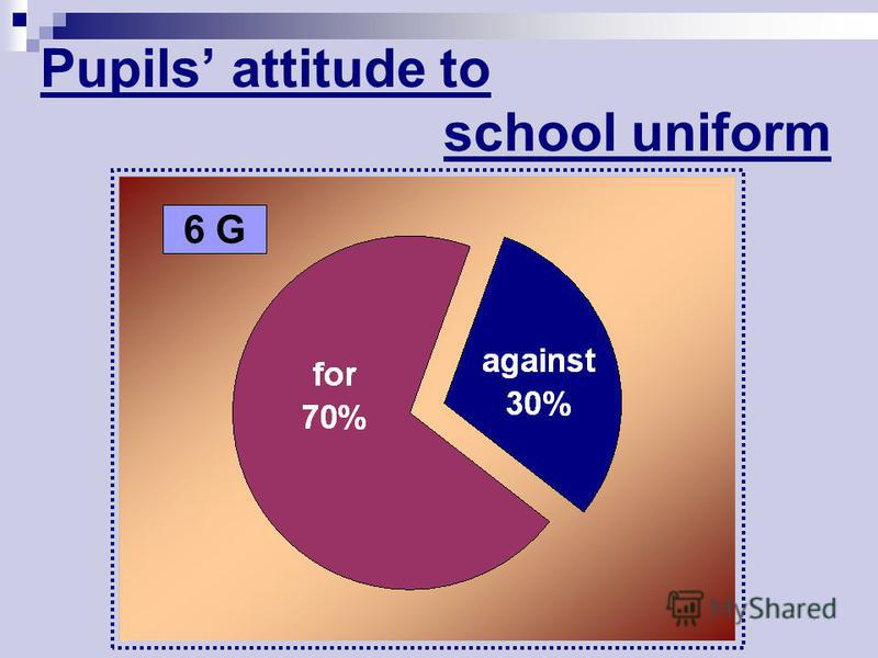 Pupils attitude to school uniform 6 G