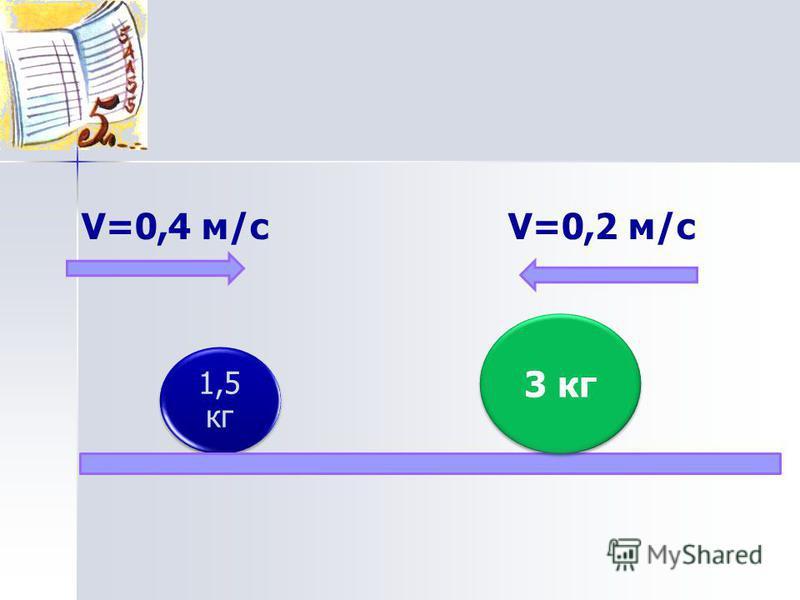 1,5 кг V=0,2 м/с 3 кг V=0,4 м/с
