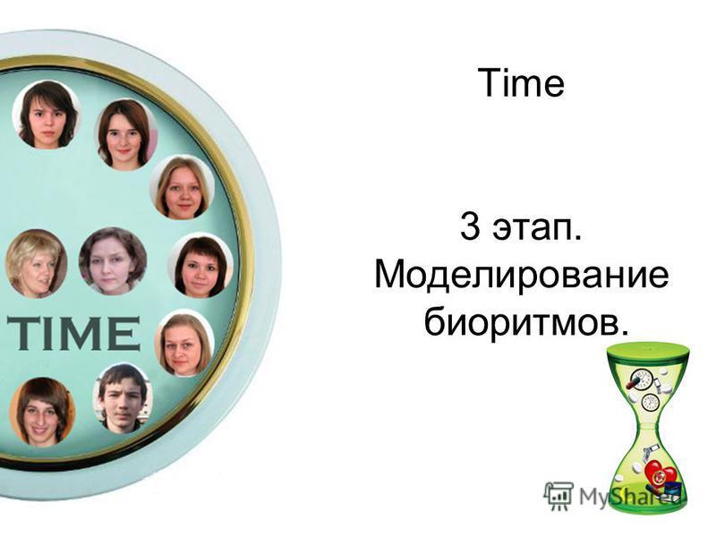 Time 3 этап. Моделирование биоритмов.
