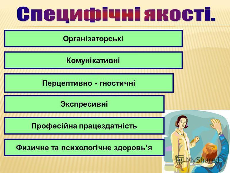 Організаторські Экспресивні Перцептивно - гностичні Комунікативні Професійна працездатність Физичне та психологічне здоровья