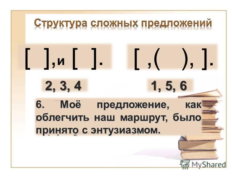 [ ], и [ ]. [,( ), ]. 1. Городок, где прошло моё детство, затерялся в степях Украины. 2. Вот упали первые капли дождя, и всё вдруг на минуту присмирело в ожидании. 3. Наступили солнечные дни, и это ускорило уборку урожая. 4. Лодку отнесло течением, и