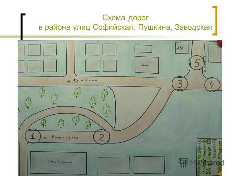Схема дорог в районе улиц Софийская, Пушкина, Заводская