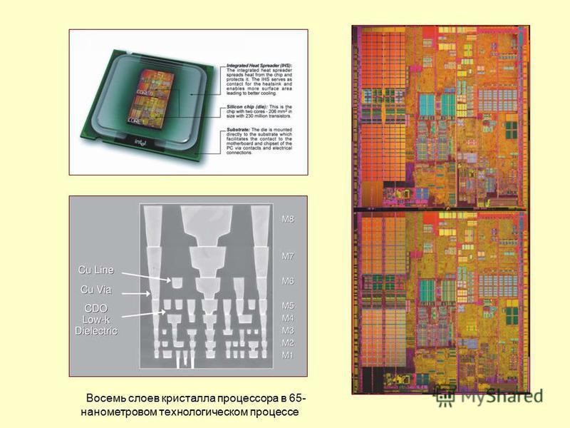 Восемь слоев кристалла процессора в 65- нанометровом технологическом процессе