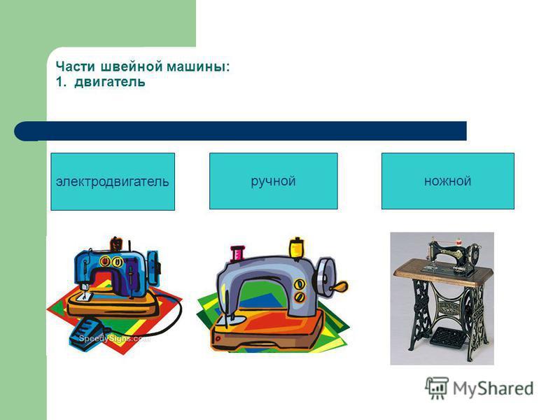 Части швейной машины: 1. двигатель двигатель электродвигатель ручной ножной