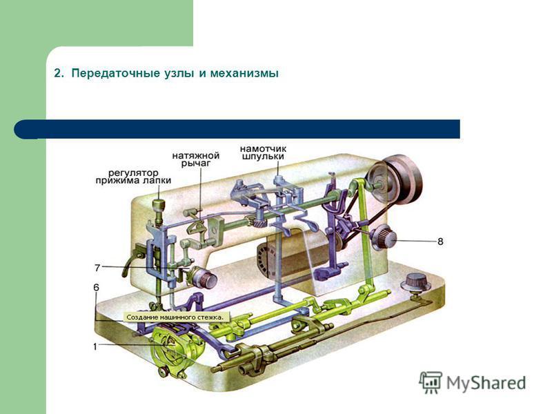 2. Передаточные узлы и механизмы