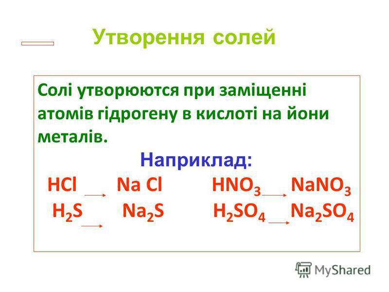 Утворення солей Солі утворюются при заміщенні атомів гідрогену в кислоті на йони металів. Наприклад: HCl Na Cl HNO 3 NaNO 3 H 2 S Na 2 S H 2 SO 4 Na 2 SO 4