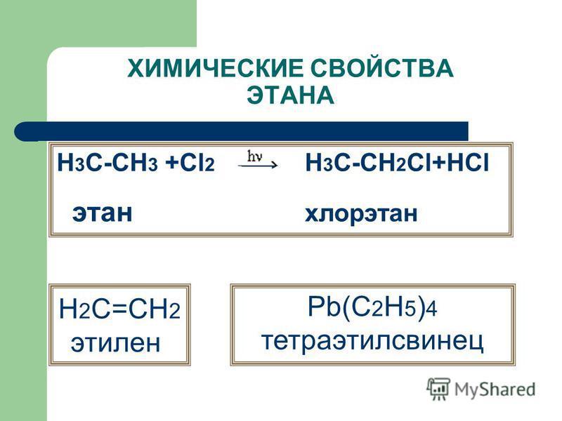ХИМИЧЕСКИЕ СВОЙСТВА ЭТАНА H 3 C-CH 3 +Cl 2 H 3 C-CH 2 Cl+HCl этан хлорэтан H 2 C=CH 2 этилен Рb(С 2 Н 5 ) 4 тетраэтилсвинец