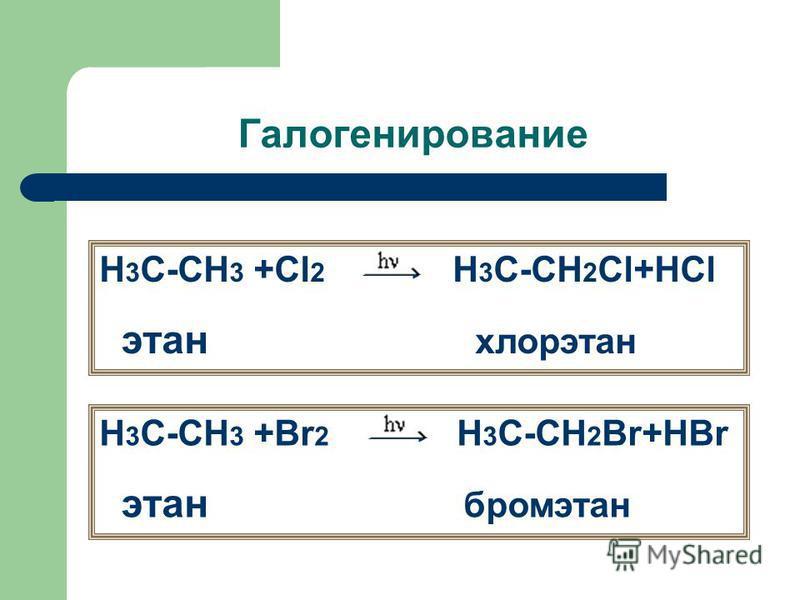 Галогенирование H 3 C-CH 3 +Cl 2 H 3 C-CH 2 Cl+HCl этан хлорэтан H 3 C-CH 3 +Br 2 H 3 C-CH 2 Br+HBr этан бромэтан
